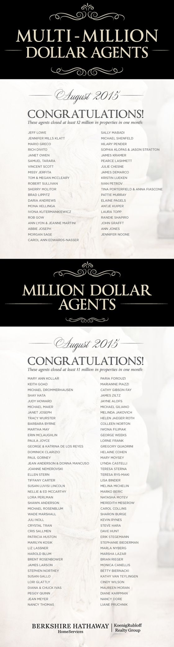 August 2015 Millionaires & Multi-Millionaire